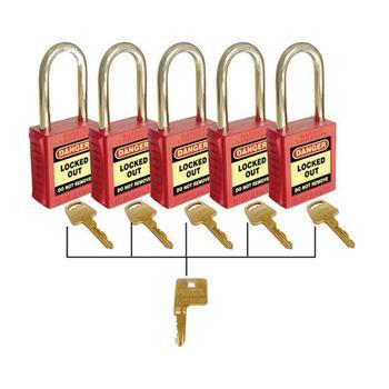 Premium Safety Padlocks - Multi-set with Master Key